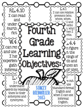 Fourth Grade ELA SLO Common Core Standards I Can Statements {Ink Saver!}