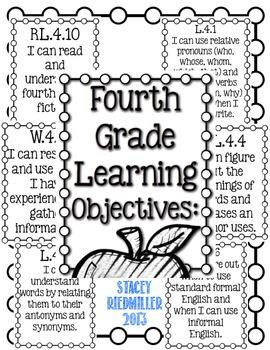 Fourth Grade ELA SLO Common Core Standards I Can Statement