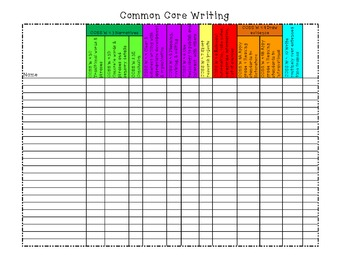 Fourth Grade ELAR Common Core and TEKS Tracking Data Sheets