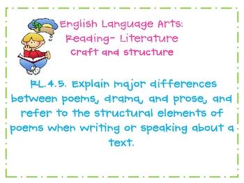 Fourth Grade English LArts Standards with school clip art