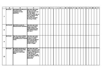 Fourth Grade FL Social Studies Mastery Checklist