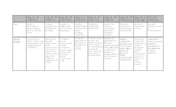 Fourth Grade First Quarter Common Core Pacing Guide/Long Range