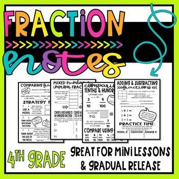 Fourth Grade Fraction Doodle Notes