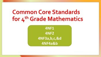 Fourth Grade Fraction and Decimal Review Game