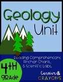 Fourth Grade Geology Unit