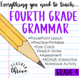 Fourth Grade Grammar and Language Growing Bundle
