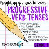 Fourth Grade Grammar and Language Unit on Progressive Verb Tenses
