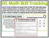 Fourth Grade IXL Math Tracking