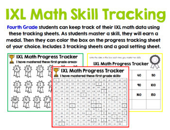 Fourth Grade IXL Tracking Bundle