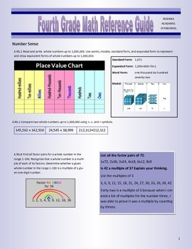 Fourth Grade Indiana Academic Standards - Math Quick Reference Guide