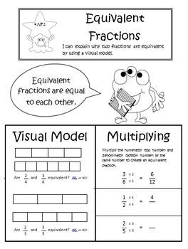 Fourth Grade Interactive Math Notebook Bundle