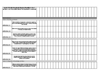 Fourth Grade LAFS Student Mastery Checklists