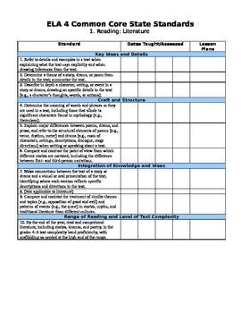 Fourth Grade Language Arts Common Core Checklist