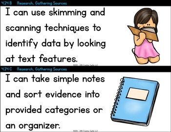 Fourth Grade Language Arts TEKS - Can and Will Standards Statements