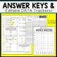 4th Grade Math Assessments 4th Grade Math Quizzes {Spiral