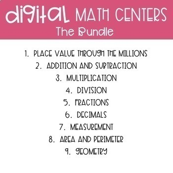 Fourth Grade Math Centers Bundle ~ Digital for Google Classroom