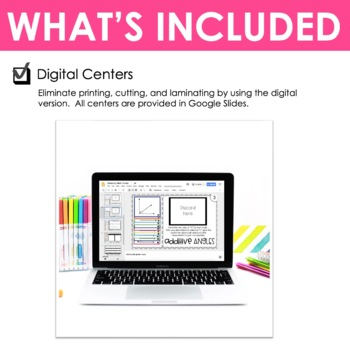 Fourth Grade Math Centers Geometry ~ Digital for Google Classroom