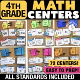 4th Grade Math Centers Growing Bundle - Math Games for Gui