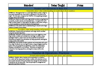 Fourth Grade Math Common Core Checklist