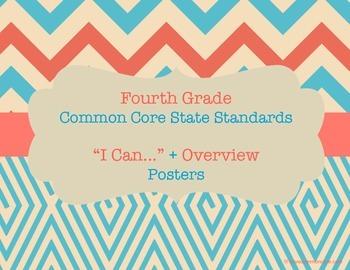 Fourth Grade Math Common Core Standards Chevron Tribal Posters