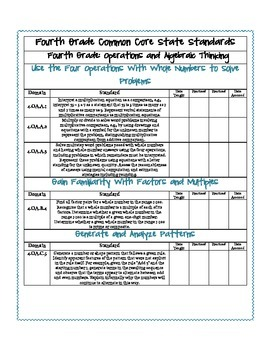 Fourth Grade Math Common Core State Standards Checklist
