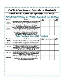 Fourth Grade Math Common Core State Standards Checklist
