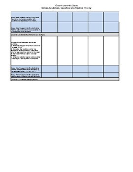 4th Grade Math Florida State Gen-ed Standards with Access Points Checklist