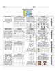 Fourth Grade Math Homework Review Boards