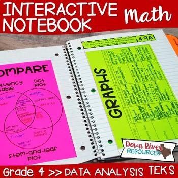Fourth Grade Math Interactive Notebook: Data Analysis (TEKS)