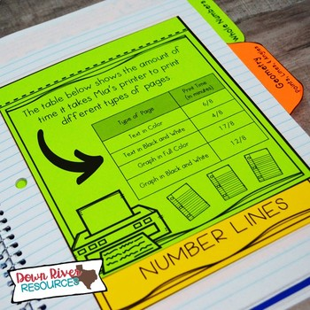 Fourth Grade Math Interactive Notebook: Fractions (TEKS)