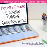 FREEBIE Fourth Grade Math Interactive Notebook Scope and Sequence