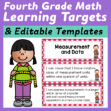 Fourth Grade Math I Can Statements (Learning Targets) for