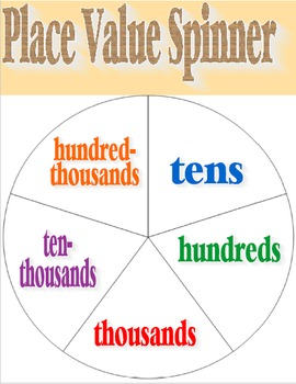 4th Grade Math Review Activities for September