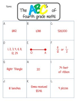 Fourth Grade Math Review - The ABC's of 4th Grade!