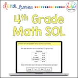Fourth Grade Math SOL Review TEI Questions   Digital