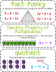 Fourth-Grade Math Vocabulary {My Math Series - Unit 3}{CCSS aligned}