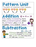 Fourth Grade Math Word Wall Cut Outs