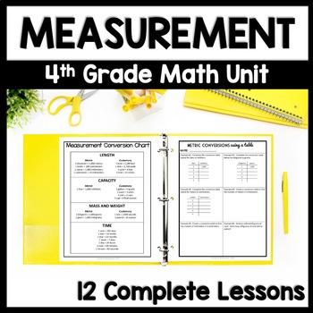 Fourth Grade Measurement & Data Lesson Bundle, 12-Day Measurement & Data Unit