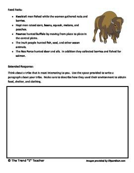 Fourth Grade Native American Study Guide