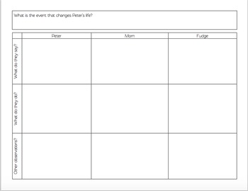 Fourth Grade Nothing Ch 10 Graphic Organizer and Exit Ticket