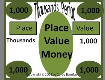 Fourth Grade Place Value Math Unit - Common Core