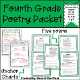 Distant Learning Packet- Fourth Grade Poetry Packet