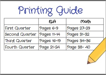Common Core Planning Guide (4th Grade)