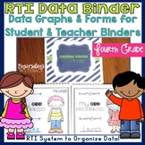 Fourth Grade RTI Data Binder: Graphs and Pages for Teacher
