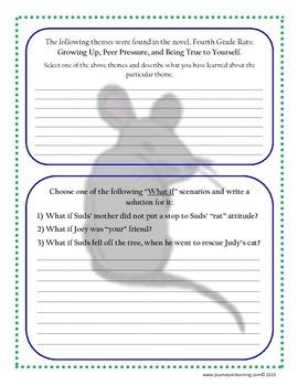 Fourth Grade Rats Culminating Activities
