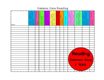 Fourth Grade Reading Common Core and TEKS Tracking Data Sheets