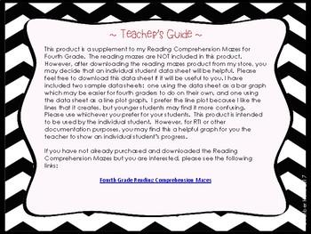 Fourth Grade Reading Comprehension Mazes Individual Student Data Sheet Freebie