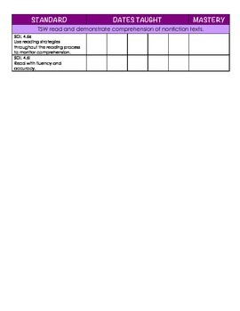 Fourth Grade Reading SOL Checklist