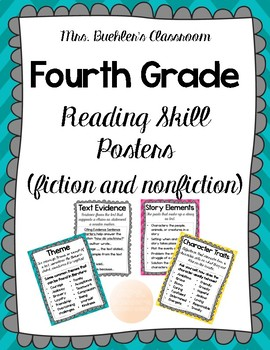 Fourth Grade Reading Skill Posters