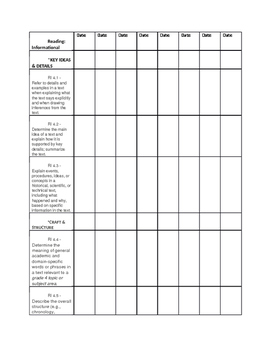 Fourth Grade Reading Standards Common Core Accountability Table